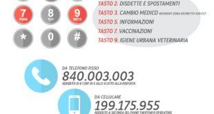 Cup Firenze: il numero verde per le prenotazioni delle visite sanitarie