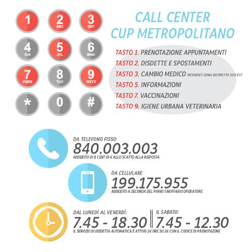 CUP Firenze