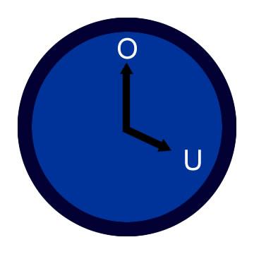 orari uffici